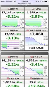 株価セリングマックス