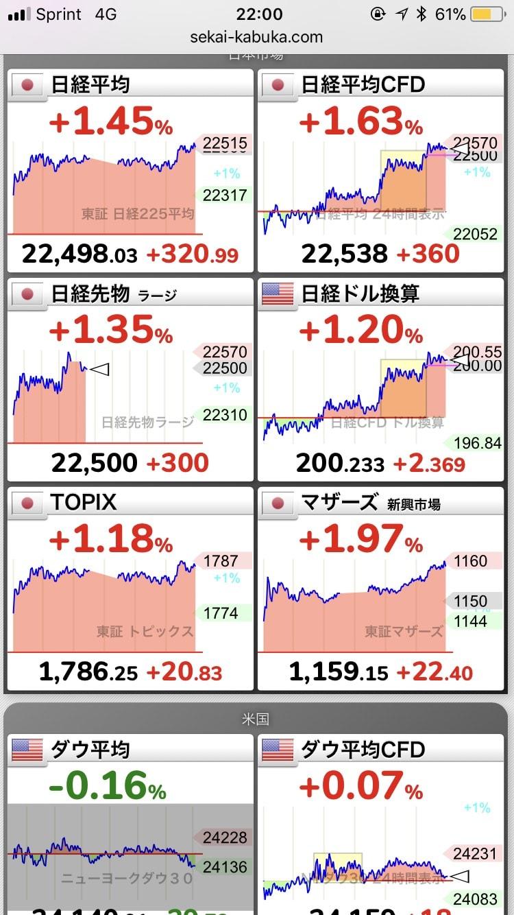 171207日経平均株価