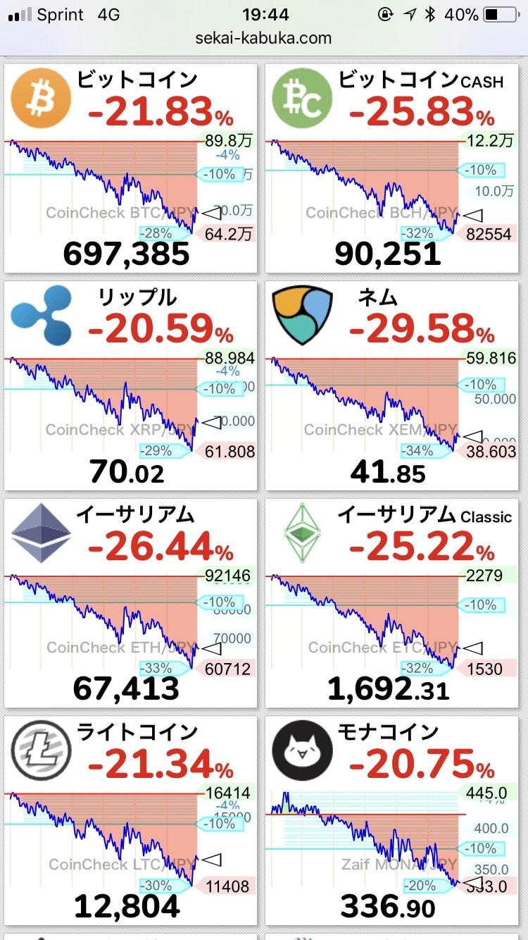 180206ビットコイン暴落