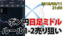 ポン円日足ミドル売りサイン