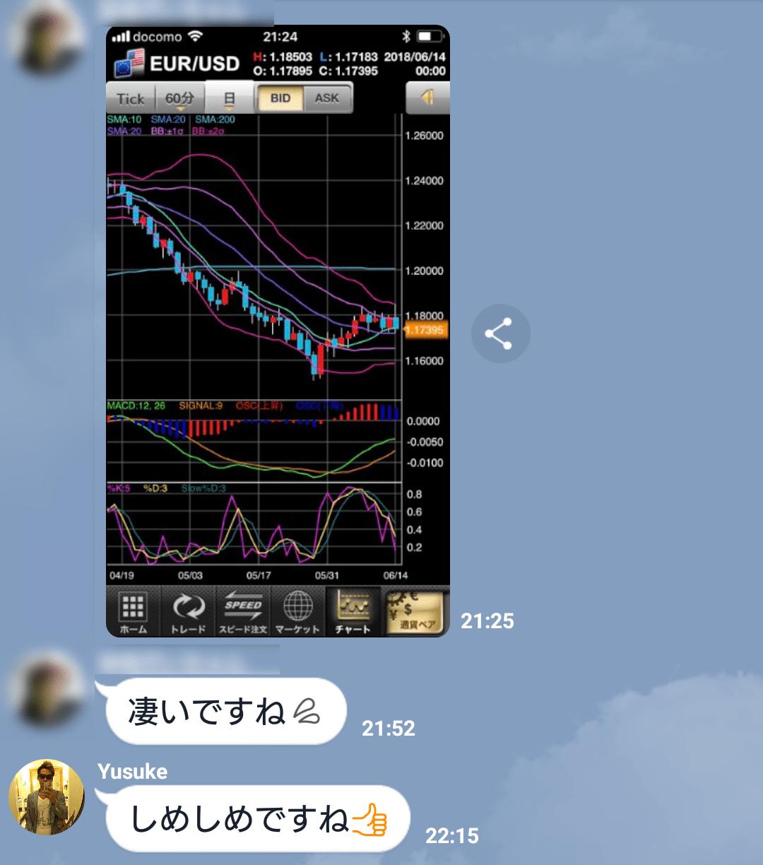 ユーロ円の下落が加速