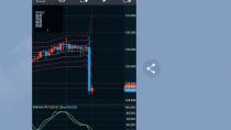 ユーロ円が大きく下げ